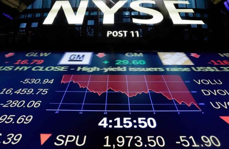 الأسهم الأمريكية تنخفض مع تطورات اقتصادية وتجارية