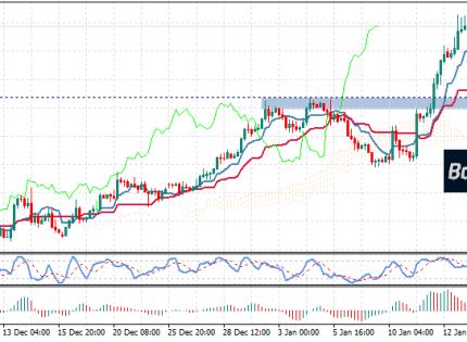 اليورو/دولار على موعد مع بيانات التضخم في منطقة اليورو هذا الأسبوع