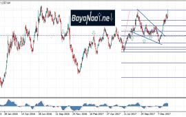 الذهب يحلق بعد تصريحات أمريكية داعمة لانخفاض الدولار