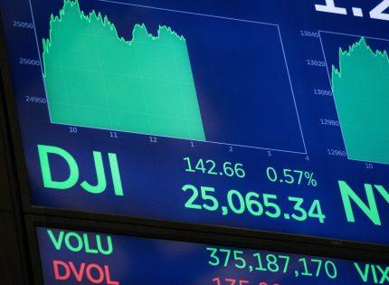 داوجونز يرتفع بأكثر من 200 نقطة بدعم من نتائج الشركات