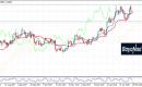 اليورو/دولار ينتظر الدعم من بيانات مؤشر ZEW اليوم