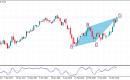 هل تسير أسعار النفط نحو قمة جديدة بدعم من أوبك؟