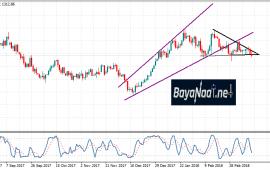 أسعار الذهب والإعلان عن سعر الفائدة الأمريكي هذا الأسبوع !