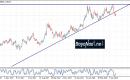 الإسترليني/دولار : الدببة تسيطر على التداولات في انتظار تقرير الناتج الإجمالي المحلي