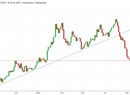 هل سيرفع بنك انجلترا سعر الفائدة اليوم وينقذ الإسترليني من الهبوط؟