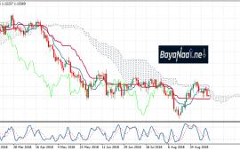 اليورو على موعد مع قرار البنك المركزي الأوروبي بشأن أسعار الفائدة هذا الأسبوع