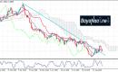 الإسترليني/دولار :المخاوف من البريكست والأرقام الاقتصادية السلبية لا تترك مجالا للثيران!