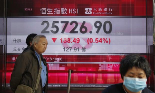 الأسواق الآسيوية تنخفض مع تبدد آمال الصفقة التجارية بين الولايات المتحدة والصين