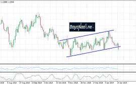 تحليل يورو/دولار بعد تصريحات محافظ البنك المركزي الأوروبي