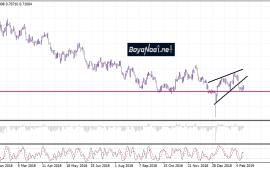 التحليل الفني لزوج الدولار الأسترالي/الدولار الأمريكي AUD/USD