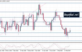 تحليل اليورو/دولار EUR/USD يوم الثلاثاء 19ــ02ــ2019