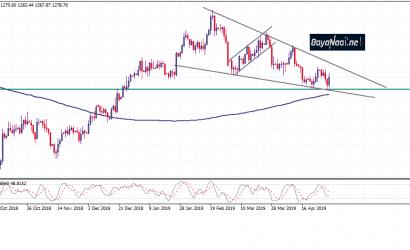 هل ستنتصر الثيران لأسعار الذهب في هذا الأسبوع ؟