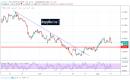 تحليل الدولار الأسترالي/أمريكي AUDUSD يوم الاثنين 10ـ06ـ2019