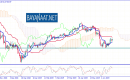 تحليل أسعار النفط يوم الأربعاء 26ـ06ـ2019