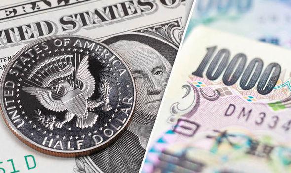 الدولار مستقر مع  البحث عن اشارت خفض الفائدة من تقرير الوظائف الأمريكي