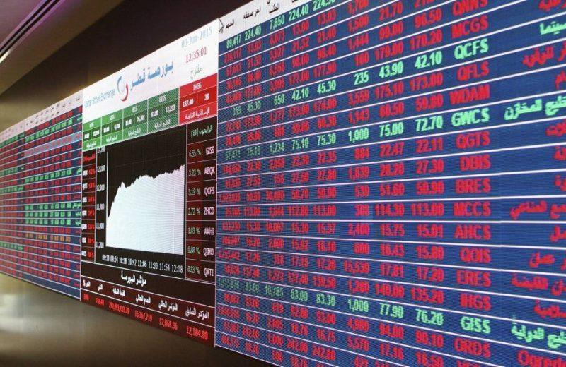 مؤشر بورصة قطر ينخفض بالختام للجلسة الرابعة على التوالي