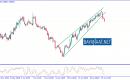 تحليل الدولار الأسترالي في انتظار نتائج اجتماع البنك الاحتياطي الأسترالي يوم الثلاثاء