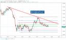 تحليل اليورو مقابل الدولار الأمريكي :الثيران في اجازة صيفية مطولة…
