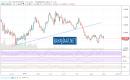 تحليل الجنيه الإسترليني مقابل الدولار الأمريكي GBPUSD