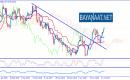 الدولار النيوزيلندي بعد أرقام التضخم المتفائلة…هل يحصد المزيد من المكاسب؟