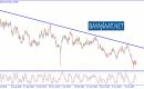 تحليل الدولار الأسترالي في انتظار صدور تقرير الوظائف في أستراليا