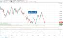تحليل الدولار النيوزيلندي في ظل انخفاض اليوان الصيني وتصعيد الحرب التجارية