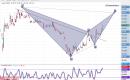 تحليل السوق السعودي : سهم الفخارية بداية من جلسة الأحد 29ـ09ـ2019