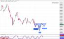 تحليل السوق السعودي : سهم معادن بداية من جلسة الثلاثاء 01ـ10ـ2019