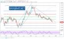 تحليل زوج اليورو مقابل الدولار الأمريكي في هذا الأسبوع