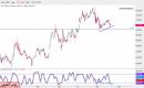 تحليل السوق السعودي : سهم إكسترا بداية من جلسة الثلاثاء 15ـ10ـ2019